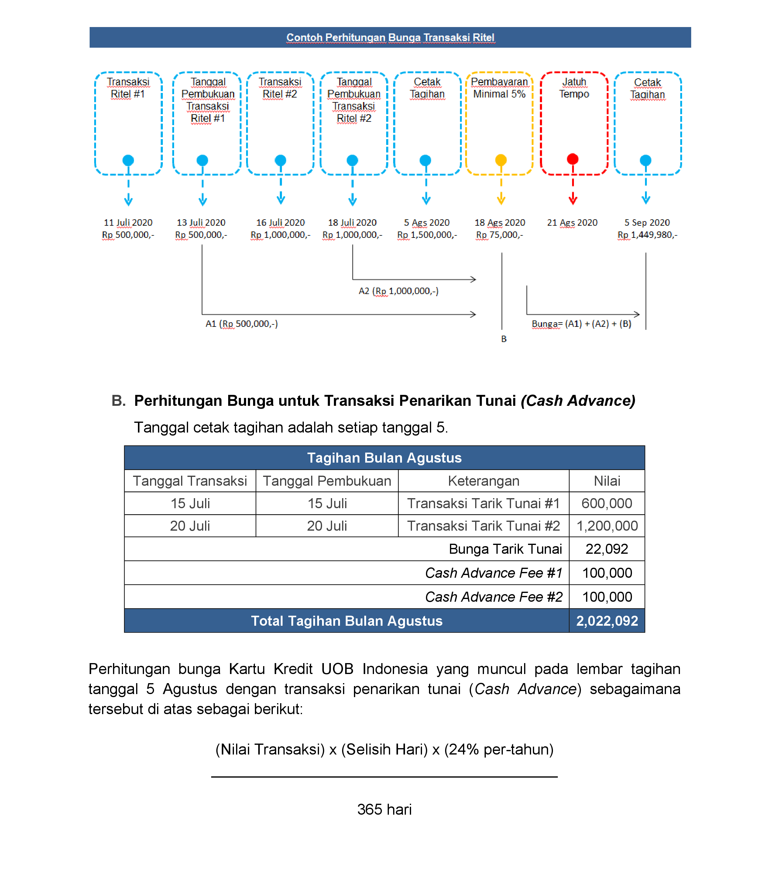 Uob Indonesia Perubahan Suku Bunga Kartu Kredit